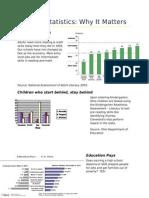 1 4 Literacy Statistics