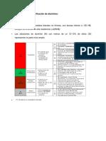 Normas Sobre La Clasificación de Aluminios