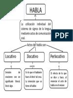 MAPA DEL - HABLA.docx