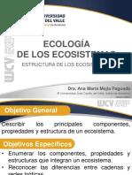 Ecologia de Los Ecosistemas (Estructura) .PDF