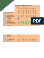 c19a Rio's Spreadsheet