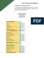 Analisis de Los Estados Financieros- Taller 2