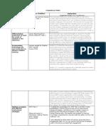 shmiller competency matrix 072014
