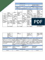 Planificación Anual. Cuarto Medio