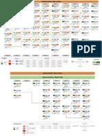 Ingenieria Industrial Mapa 2005 Actualizado 15-07-2015