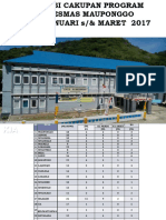 Evaluasi Program Pkm Mpg Jan - Sept 2016