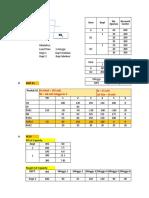 Latihan CRP (PPC)