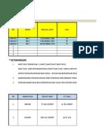 Format Data Isian Verivikasi Mcu Pekerja Dari Mitra Kerja