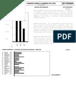 Orientacion Vocacional Informe de Evaluacion