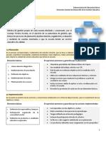 Ficha La Ruta de Mejora Escolar Puntos Basicos
