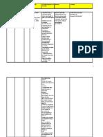 Proiectarea Unității Tematice 4a