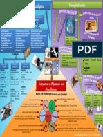 1° Evaluacion Mapa mental  Criminologia Angel gabriel bolivar