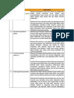 Metode Transfer Pricing