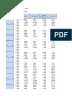 Areas y Perimetros Shullcas v.1