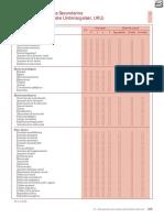 EscaladeEfectosSecundarios.pdf
