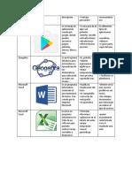 10 Softwares en Línea