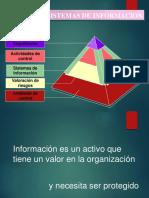 Sistemas de Informaciónok