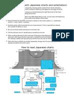 Japanese Charts