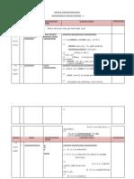 RPT P.MORAL TAHUN 1 (2017).docx
