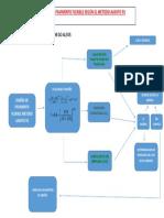 Diagrama de Flujo de Pavimento Flexible