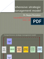 Comprehensive Strategic Management Model-02