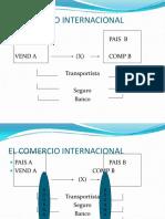 Incoterms_2010_2011_keyword_principal.pdf