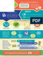 MSC Cryptocurrency Infographic v03