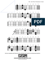 Bbt Bass Scale Minor Pentatonic g Sharp