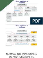 Diapositivas Nias vs Nagas