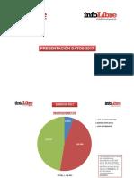 Datos infoLibre 2017