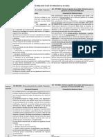 Tabla ISO 9001 vs ISO 9002 (Borrador)