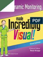 Emodynamic Monitoring Made Incredibly Visual