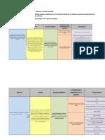Analisis y Evaluación de Impactos Ambienl123tales