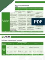 Rubrica de evaluación_U1.pdf