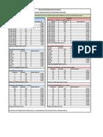 76155808-Puntuacion-Para-Pruebas-Fisicas.pdf