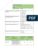 Promoviendo El Aprovechamiento de Energía en La Comunidad. Evaluación Entre Pares. JFAC.