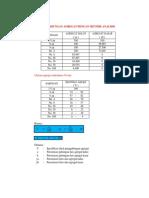 Perh. Metode Analysis Fix