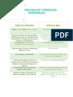Cuadro Comparativo Derecho Personal y Posesion