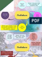 Peribahasa-Bergambar.pdf