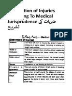Elaboration of Injuries According to Medical Jurisprudence ضربات کی تشریح – My Blog