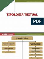 Tipología Textual i
