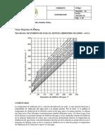 317932684-Diagramas-de-Duhring.docx