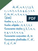 Alfabeto Kaqchikel ANIMADO