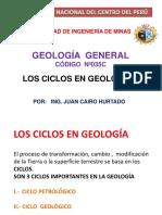 TEMA 07-GG-Ciclos en Geología