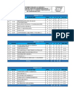 p01 Malla Curricular de La Carrera Profesional de Administracion