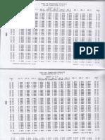 Tabel 54B VCF at Density 15oC