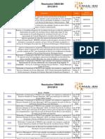 CMAS_Quadro Resoluções 2012 e 2013