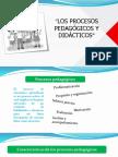 Procesos Pedag. y Didacticos (2)