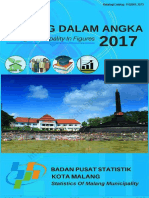 Kota Malang Dalam Angka 2017