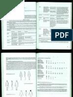 Biotipologia Sheldon.pdf